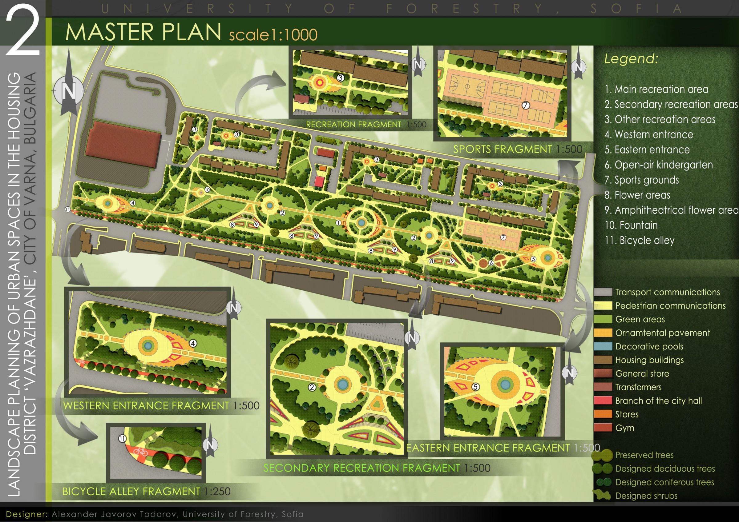 Archiprix 2013 Landscape Planning Of Urban Spaces