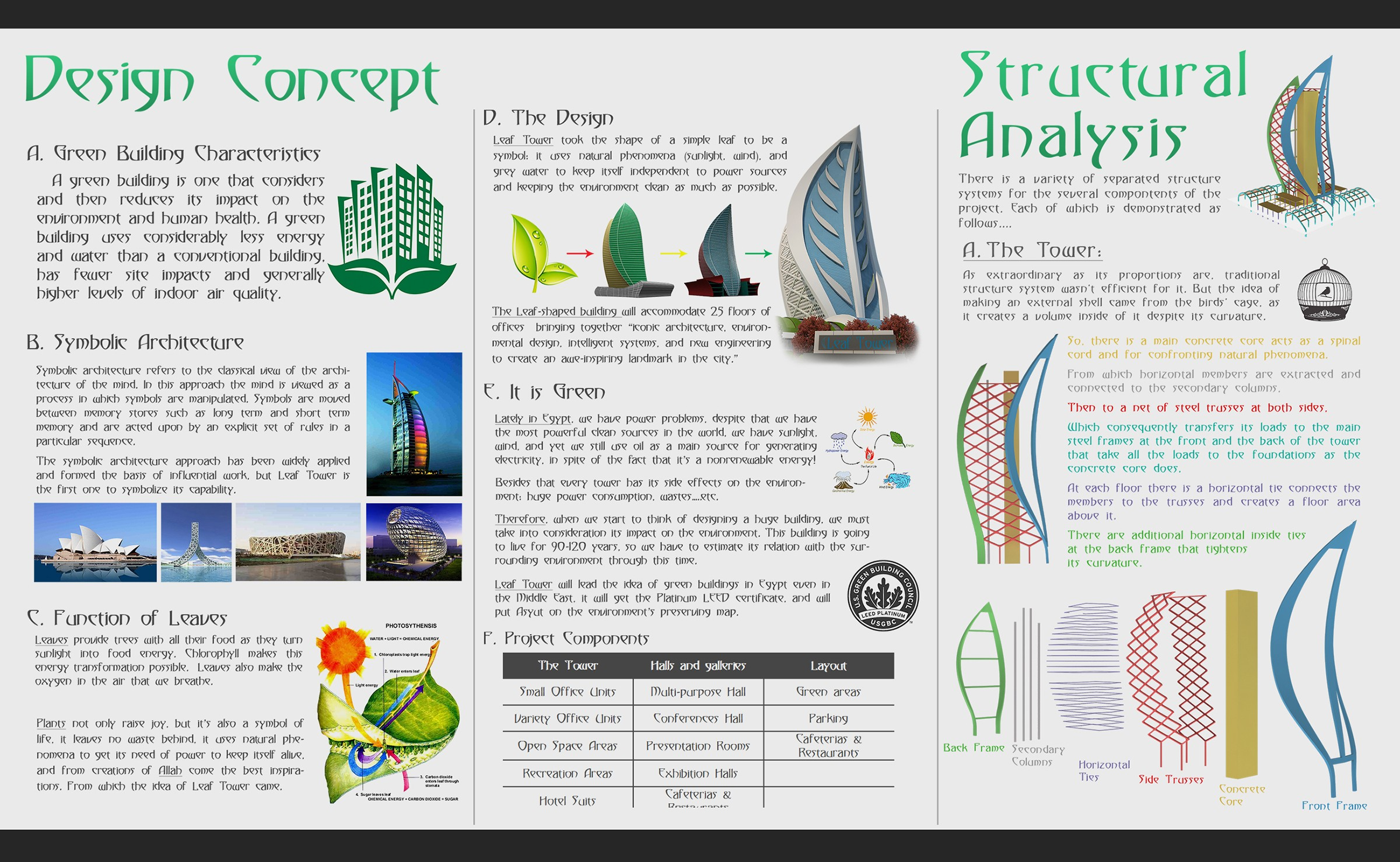 design concept structural analysis design concept structural analysis
