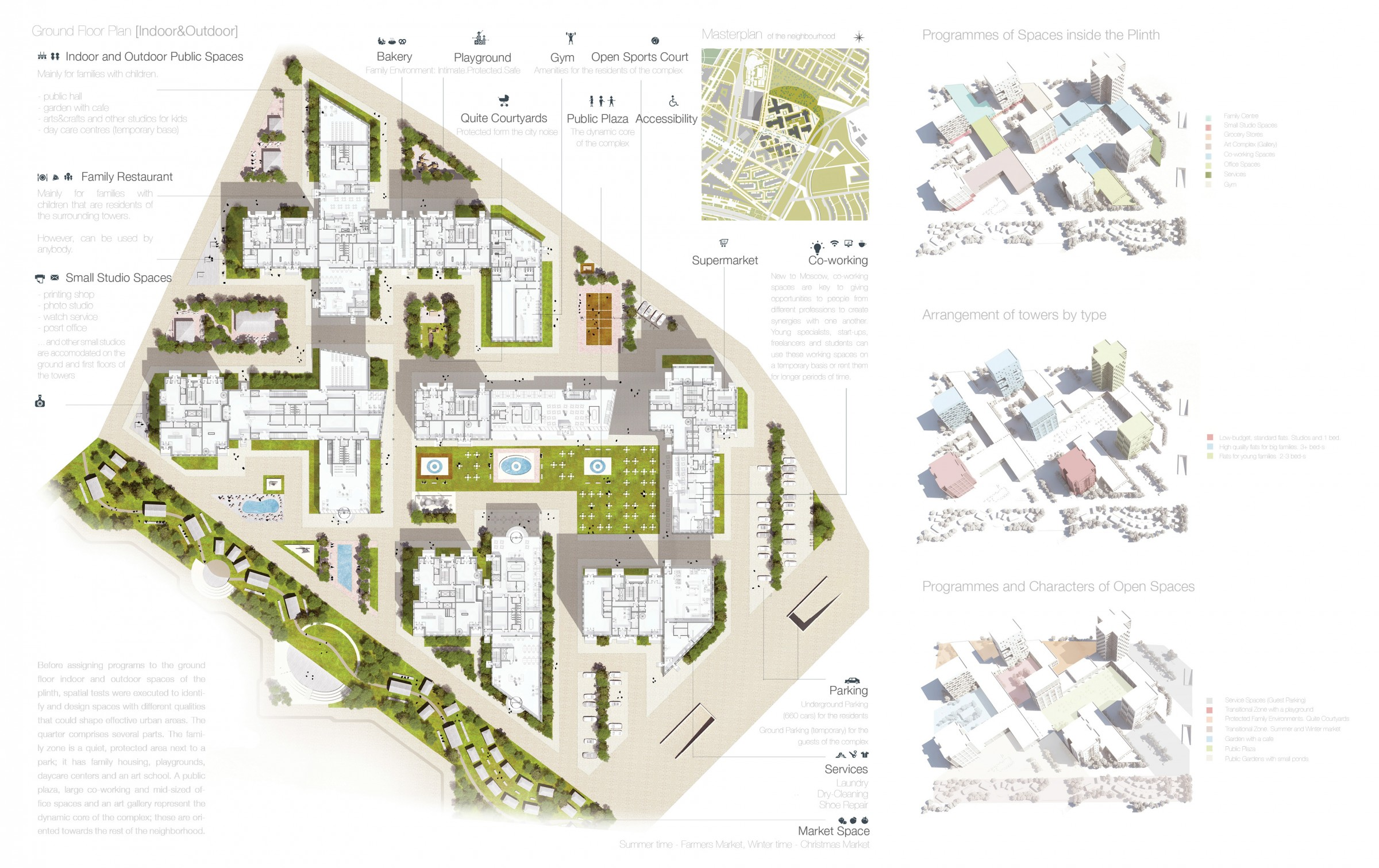 Archiprix 2015 dynamic urban quarter for Floor plan planning