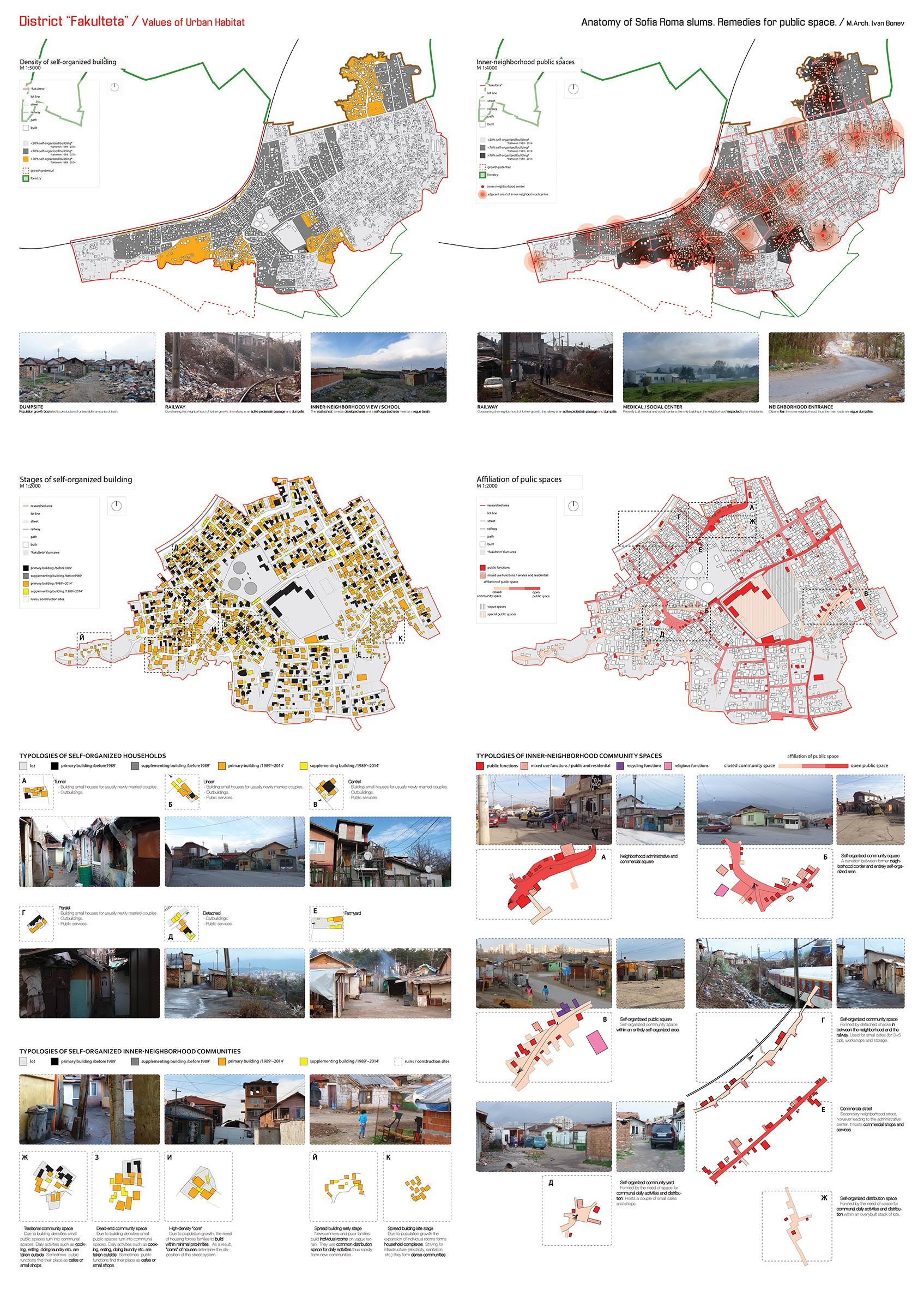 Archiprix project: P15-0984