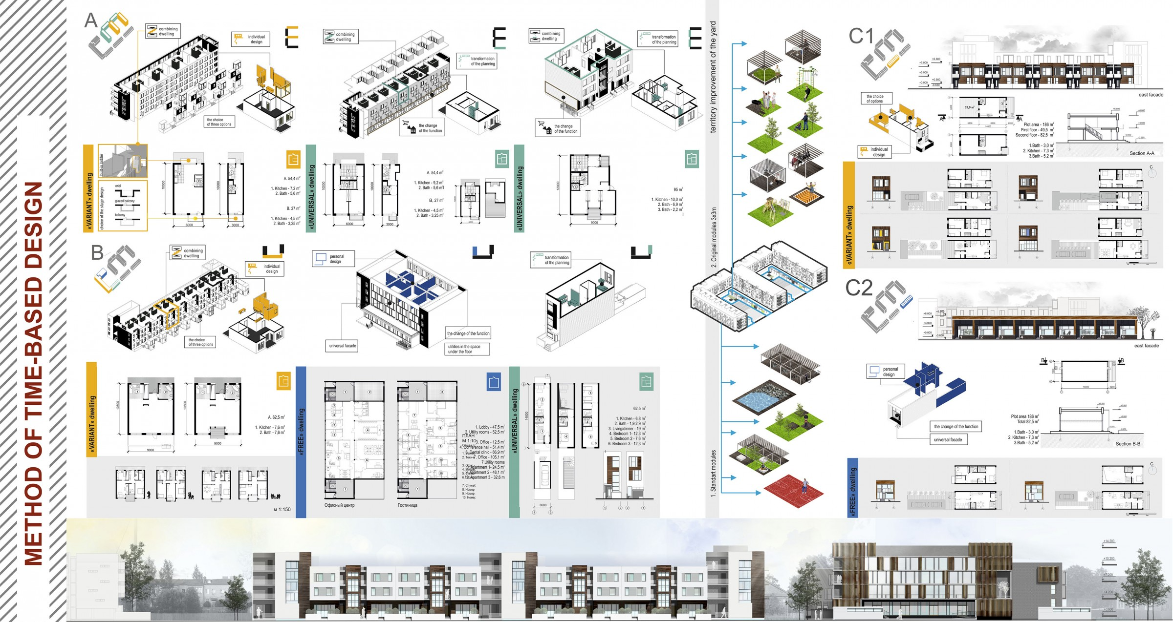 Archiprix project p15 1026 for Apartment design process
