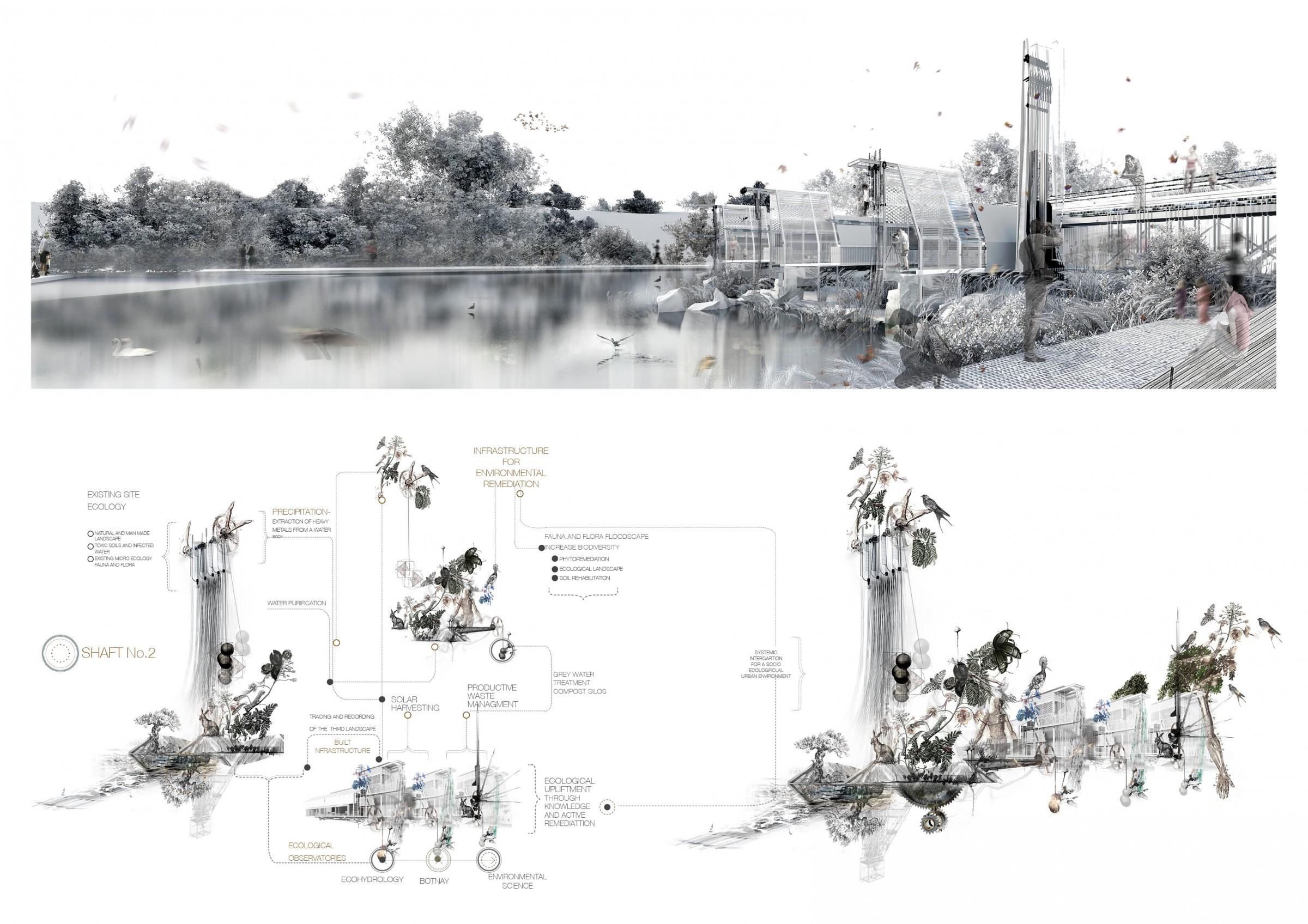 Archiprix 2015 shaft no 2 for Terrain landscape architecture