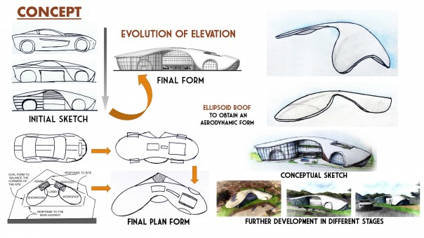 concept of human development pdf