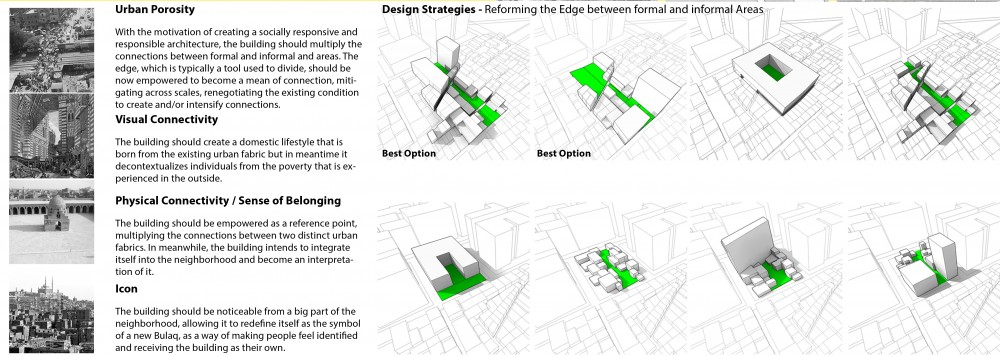 Design Strategies   Architectural And Urban Interventions To Reshape The  Edge U003ca Hrefu003du0027