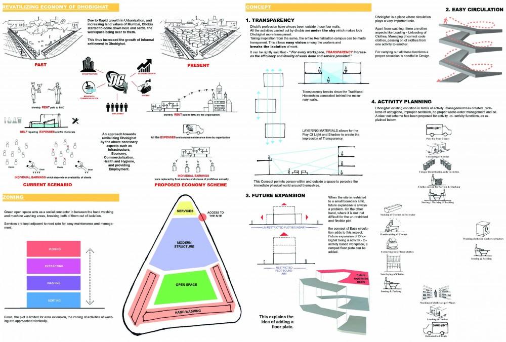 Archiprix project: P17-1725
