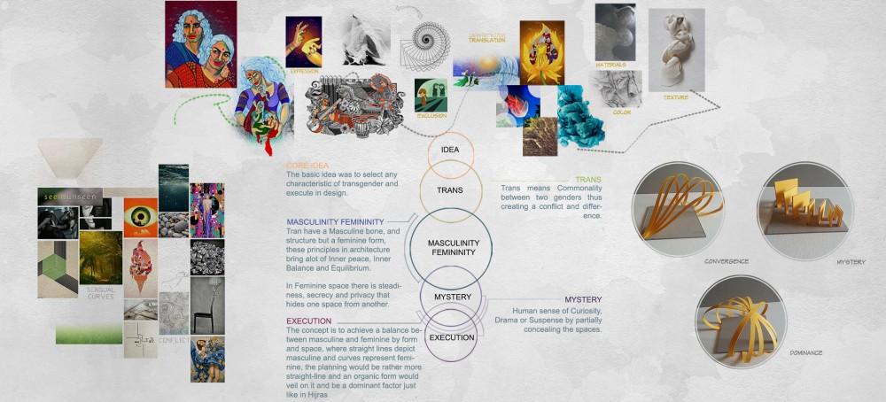 Archiprix project: P17-3105