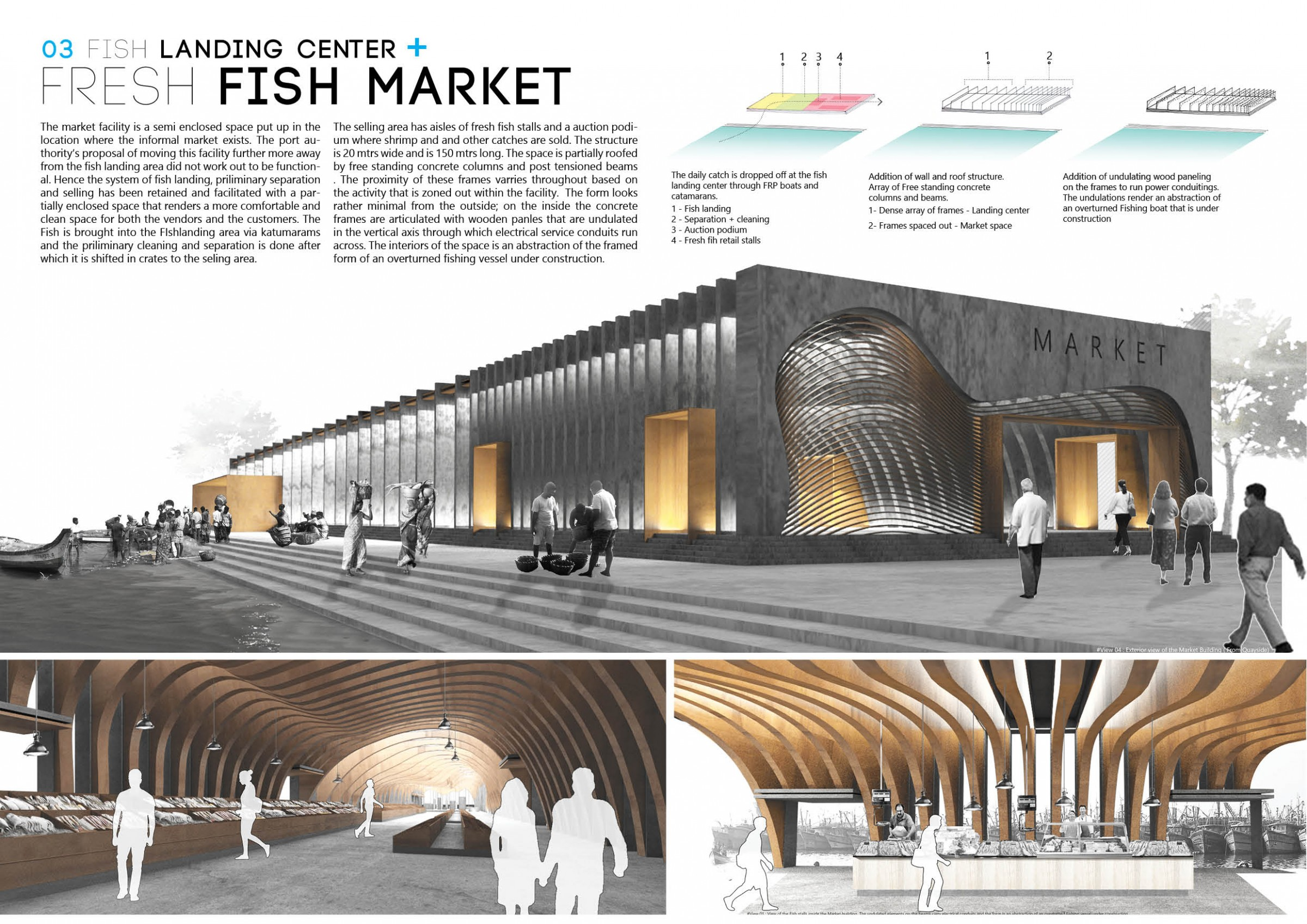 public market architecture thesis Target costing & lifecycle costing system introduction letscommunicate ltd produces mobile phones for sale in supermarkets in today's competitive market of mobile phones with short product life cycles, it is important for mobile phone producers to develop and market products that not only meets the customers demand for features at a certain.